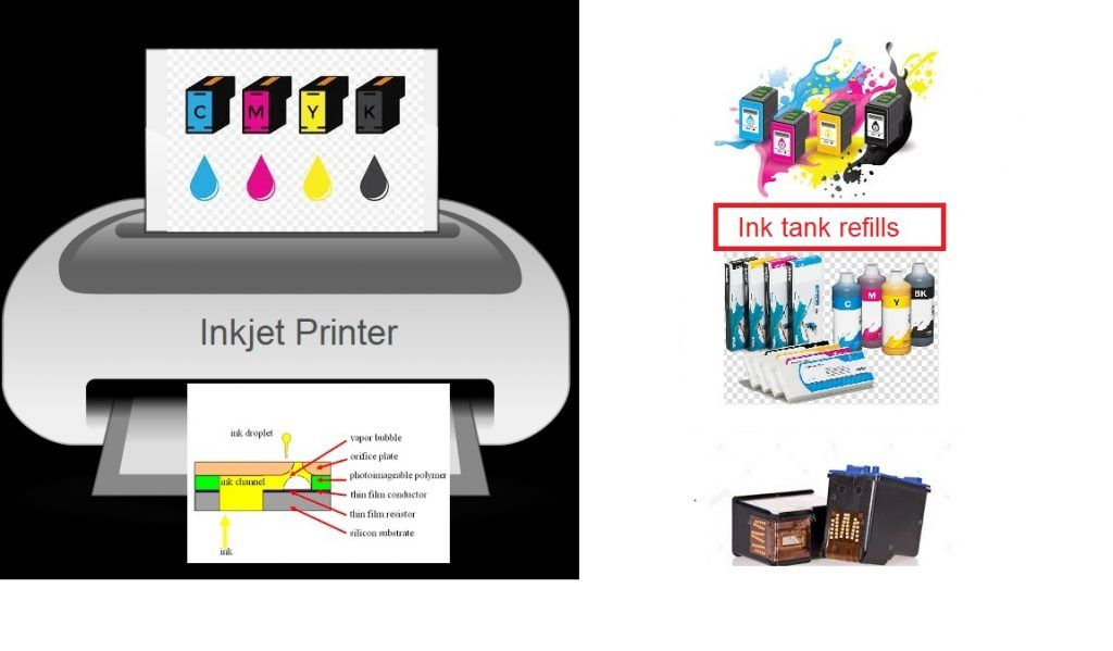 A colour inkjet printer