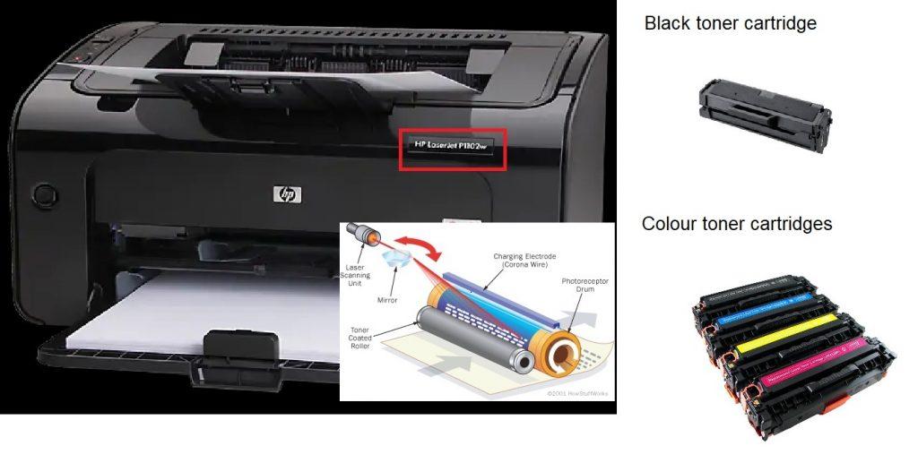 A colour laser printer